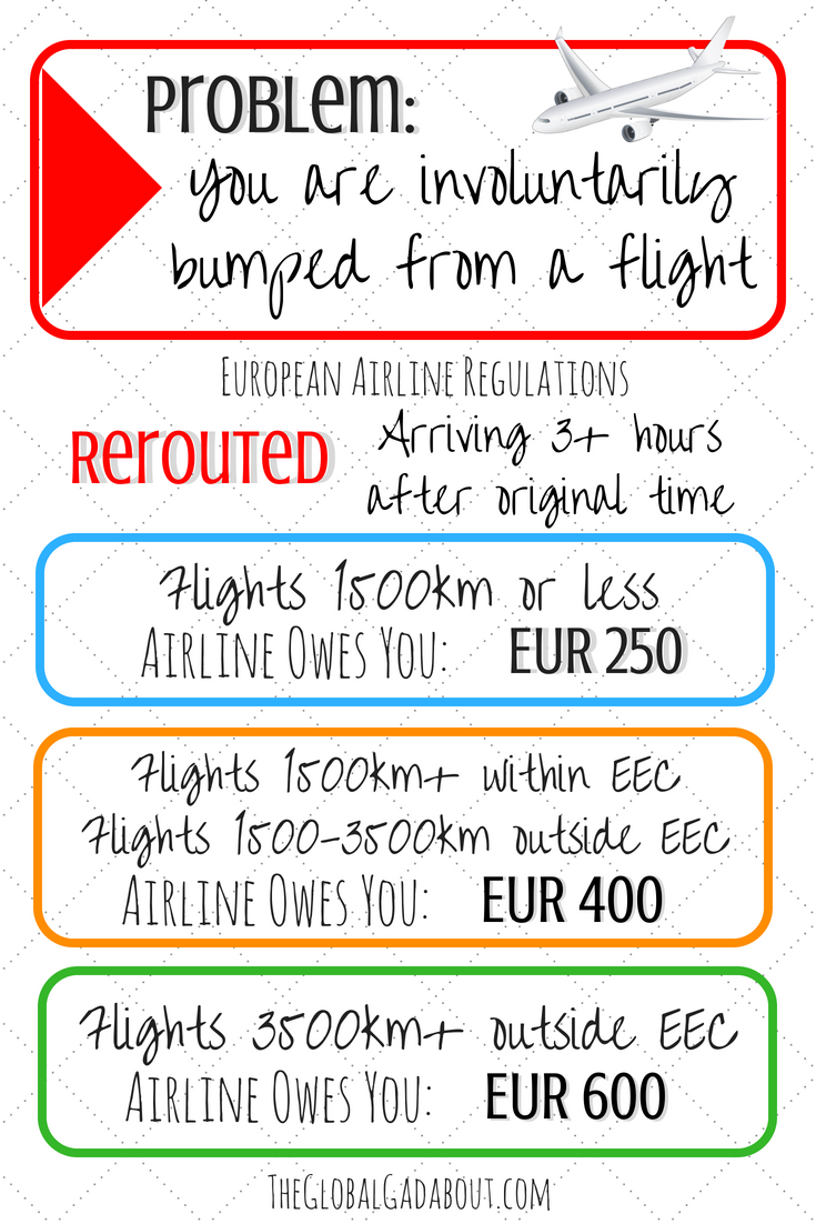 What if you are one of the poor travelers who get bumped off an #overbookedlfight in Europe? This handy #infographic will help you find out exactly what rights to rerouting and compensation you have depending on your situation! Click through for more info about flights in the USA & #delayedflights || #theglobalgadabout #overbooking #travelproblems #travelrights #airlinerights #canceledflights #traveltips